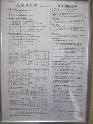 旅館:「ホテル三楽荘」さんの温泉成分表